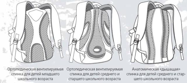 Рюкзак первоклассника выбрать купить рюкзак kite 09 206