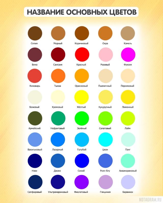 Название основных цветов: полезная таблица