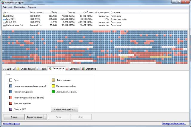 ТОП-5 программ для Windows которые нужны каждому