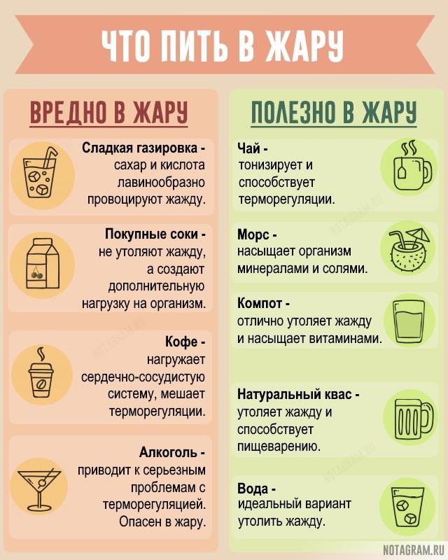 Самые вредные и полезные напитки в жару